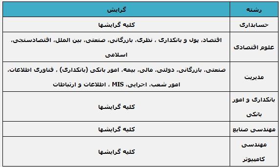 ایران زمین