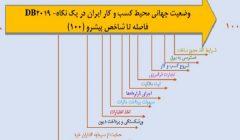 نمودار کلی